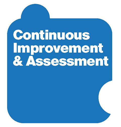 Systems Of Continuous Improvement Kentucky Department Of