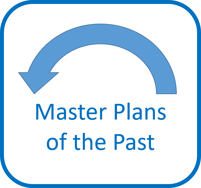 Master Plans of the Past
