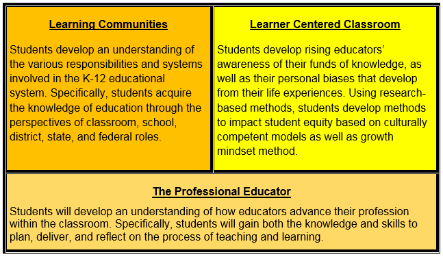 teaching and learning career pathway - kentucky department of education